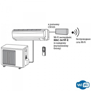 Wi-Fi интерфейс Mitsubishi Electric MAC-567IF-E1